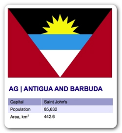 Antigua & Barbuda Banks