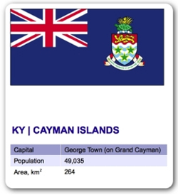 Cayman Islands Banks